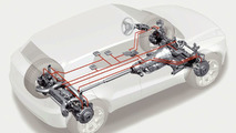 Karmann SUC Concept