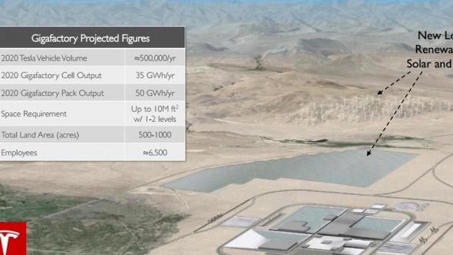 Tesla & Panasonic finalize Gigafactory deal