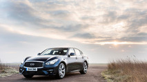2015 Infiniti Q70 detailed in new mega gallery