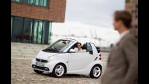 smart fortwo edition iceshine cabrio