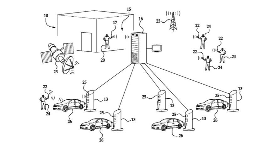 Nissan EV charger management