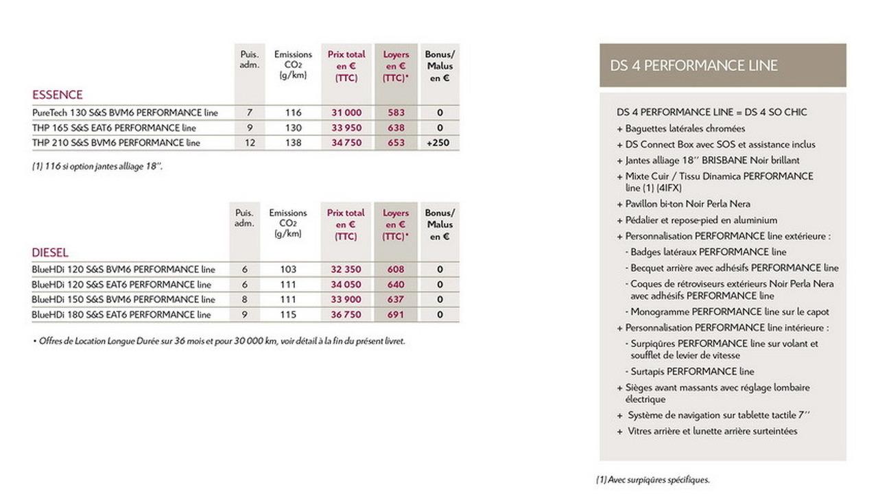 DS Performance Line