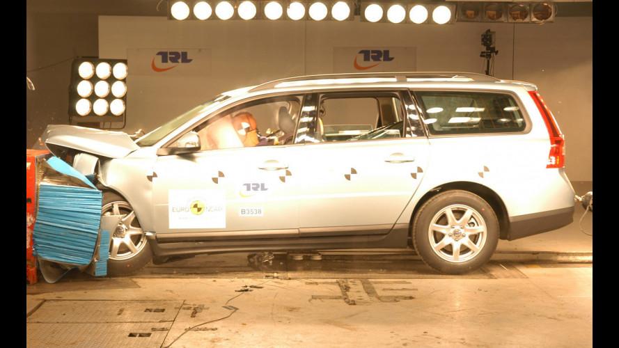 Il Crash Test della Volvo V70