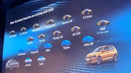 Fim do mistério - VW revela todos os lançamentos até 2020