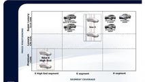 2010 to 2014 Maserati new model segment coverage illustration - 1047 - 22.04.2010