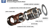 2013 Chevrolet Spark EV electric motor - 26.10.2011
