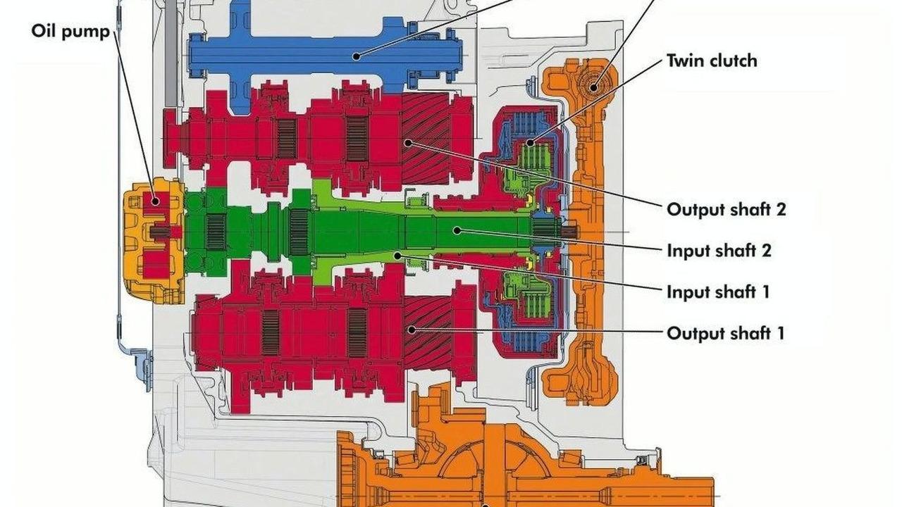 VW DSG Diagram