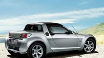 smart roadster speedsilver