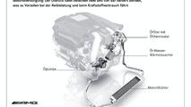 The new AMG 5.5 litre V8 biturbo engine