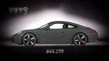 Porsche 911 Jenerasyonları