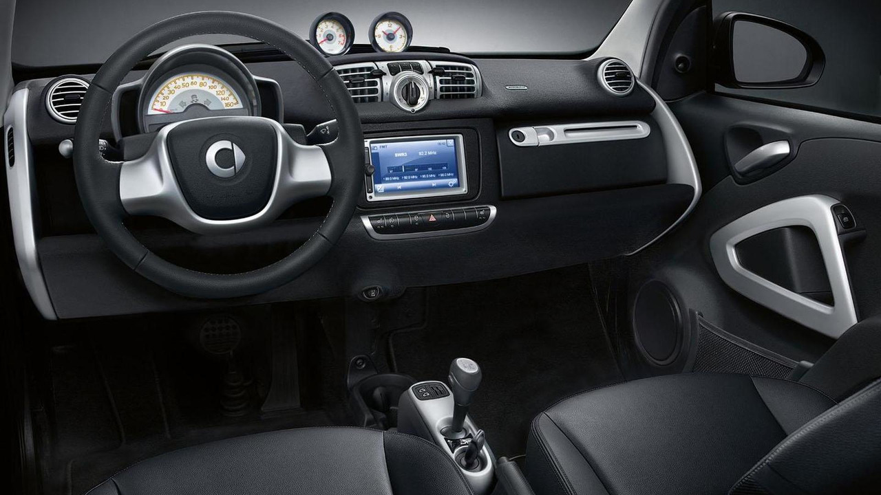 Smart ForTwo GrandStyle