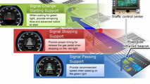 Honda Driving Support System announced, will help drivers get green lights