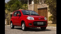 BRASIL, 1ª quinzena de julho: Queda nas vendas, Fiat na ponta e Hyundai de volta ao top 10