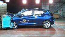 Euro NCAP 20th anniversary