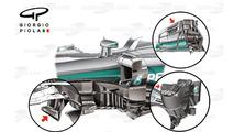 Mercedes W07 aerodynamic features, detailed