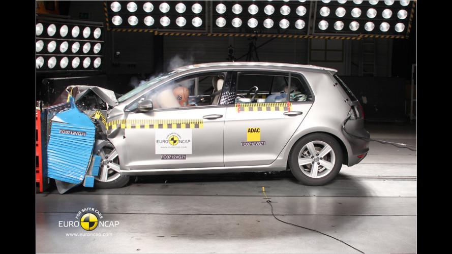EuroNCAP: Herbe Schlappe für Dacia