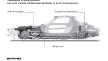 Mercedes-Benz SLS AMG Gullwing prototype - hi res